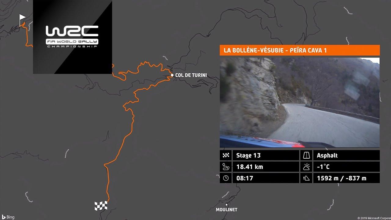 Monte Carlo ralli 2020 - eelvaade, katsete ülevaade, WRC