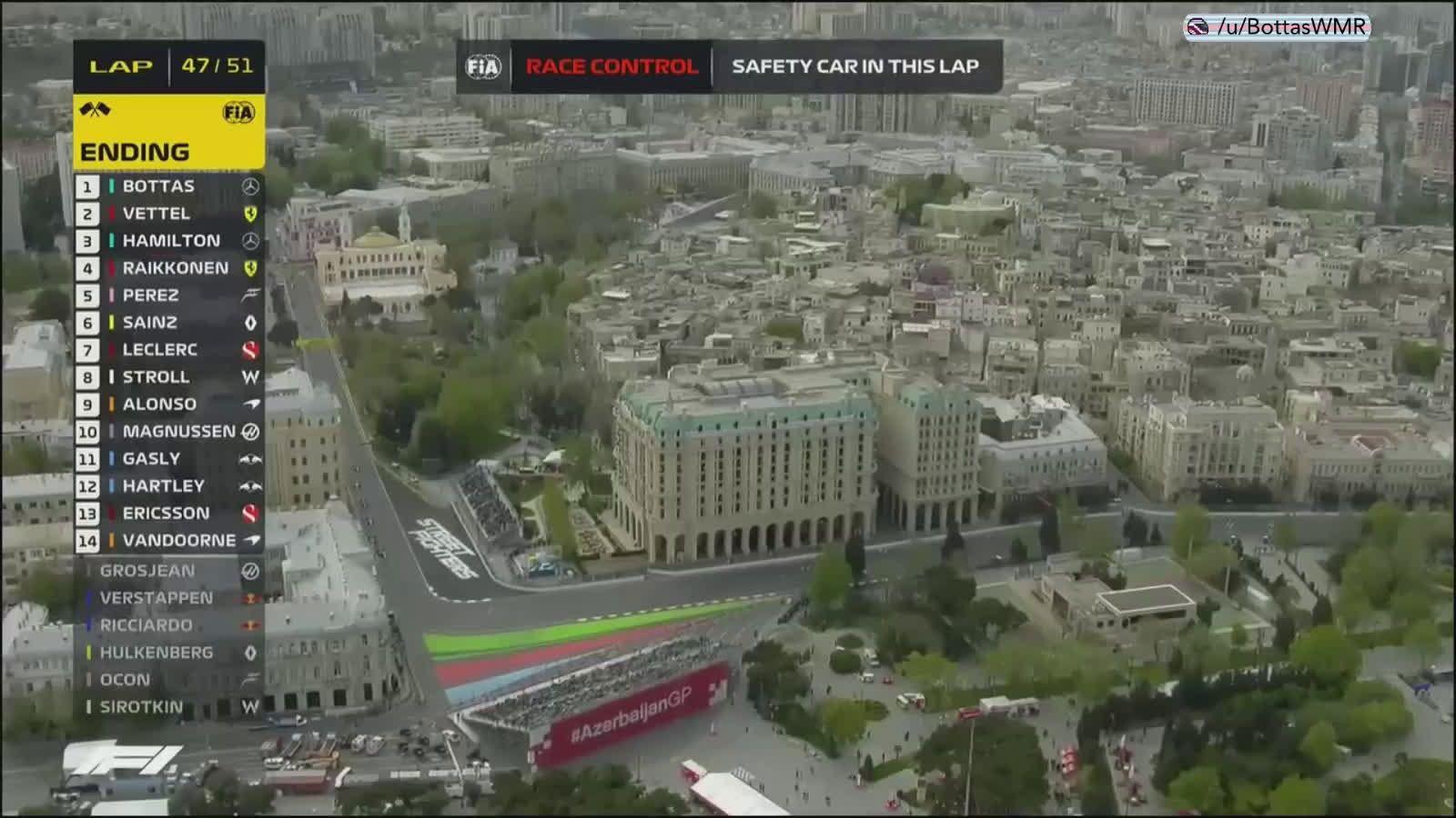 Aserbaidžaani GP 2018 - sõit, viimane turvaauto lahkumine