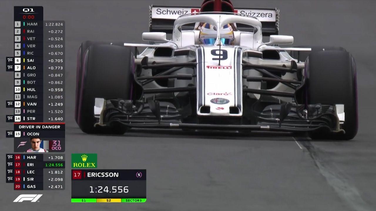 Austraalia GP 2018 - kvalifikatsioon, ülevaade, F1