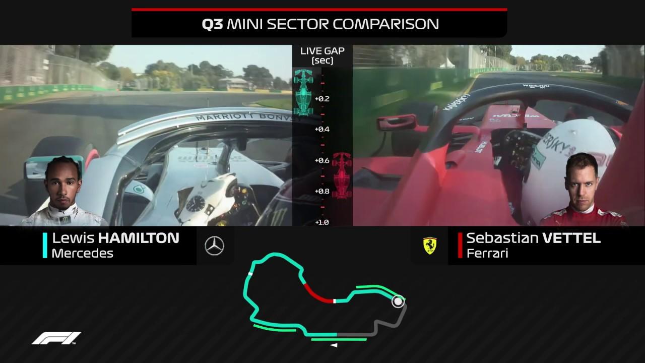 Austraalia GP 2019 - kvalifikatsioon, Hamiltoni vs Vettel, Formula1