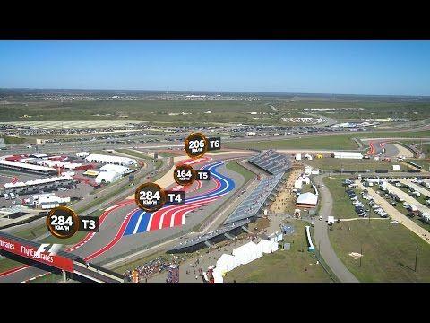 USA GP 2016 - eelvaade, rada linnulennult, Formula 1