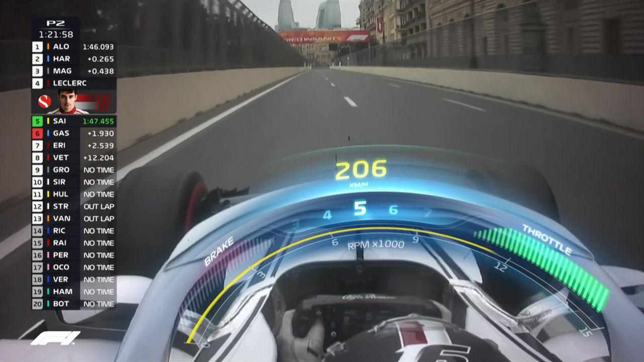 Aserbaidžaani GP 2018 - uus halo peal olev infograafika