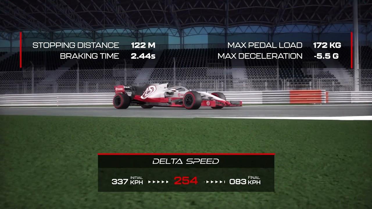Bahreini GP 2021 - eelvaade, Brembo