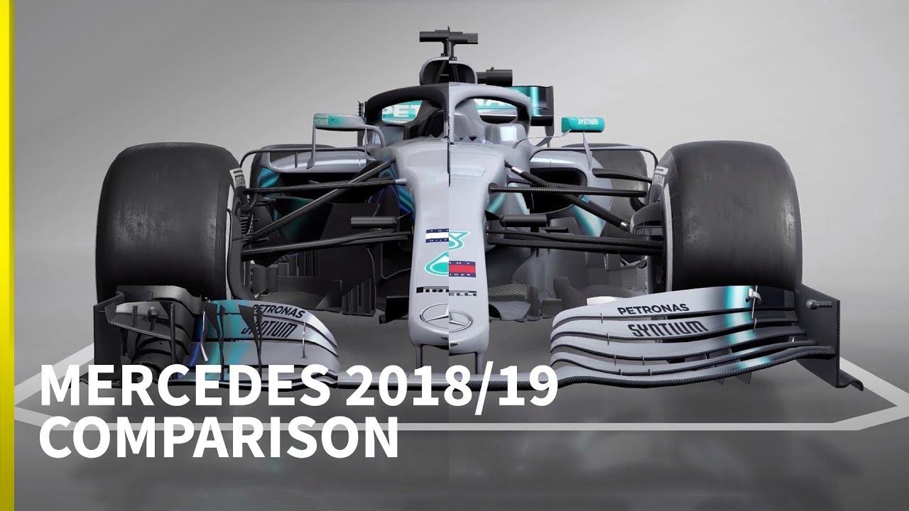 Hooaeg 2019 - Mercedese masina võrdlus 2018 vs 2019