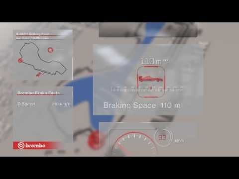 Austraalia GP 2017 - eelvaade, Brembo