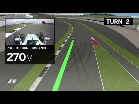 Suurbritannia GP 2017 - eelvaade, Formula1, virtuaaltuur
