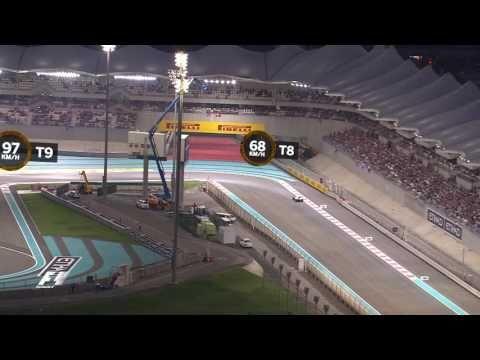 Araabia Ühendemiraatide GP 2016 - eelvaade, rada linnulennult, Formula 1