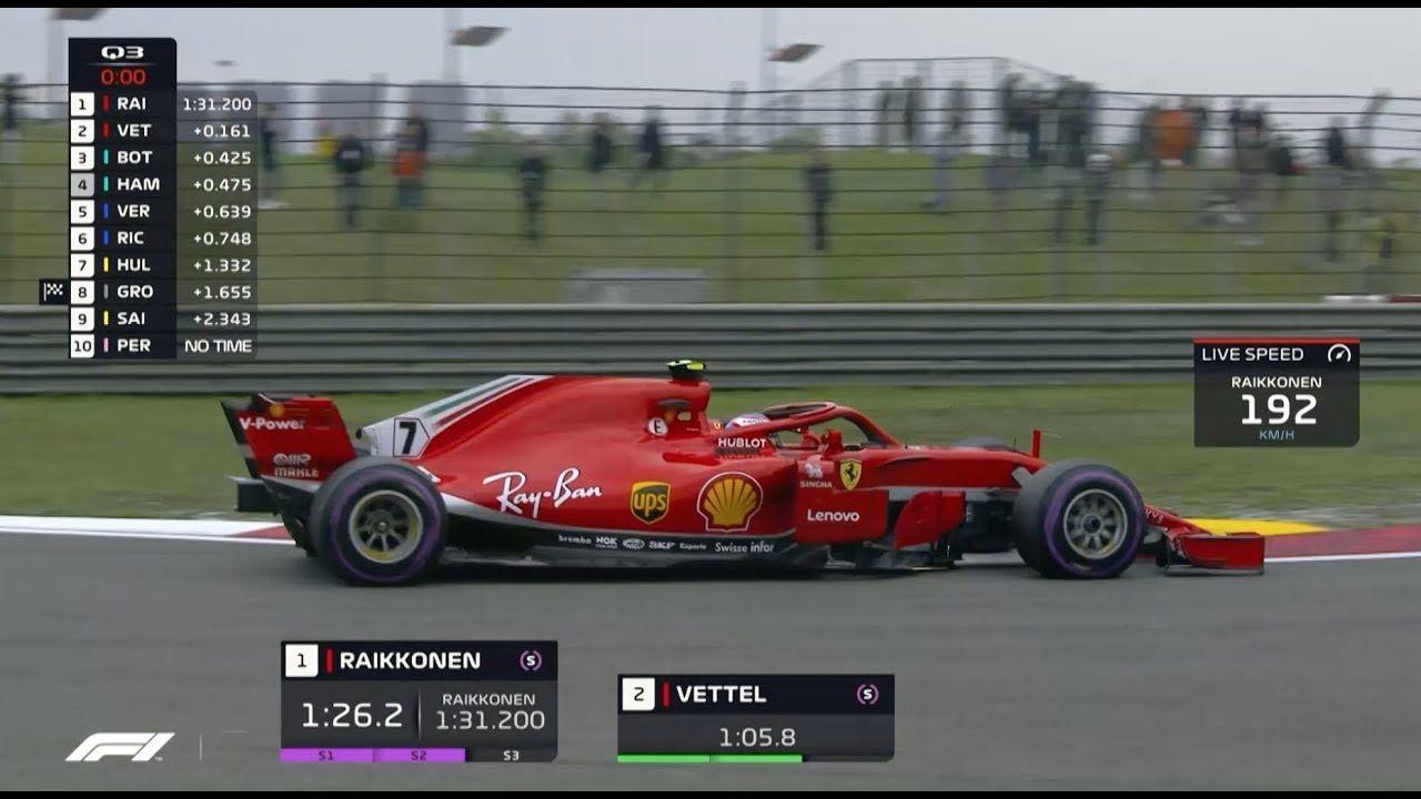 Hiina GP 2018 - kvalifikatsioon, ülevaade, F1