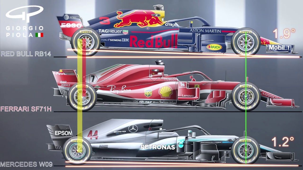 Hooaeg 2018 - Red Bull vs Ferrari vs Mercedes