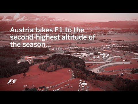 Austria GP 2017 - eelvaade, Formula1, faktid