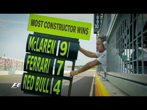 Jaapani GP 2016 - eelvaade, Formula 1, numbrid