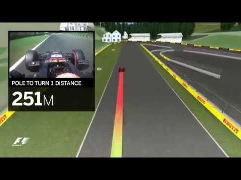 Belgia GP 2017 - eelvaade, faktid, Formula1