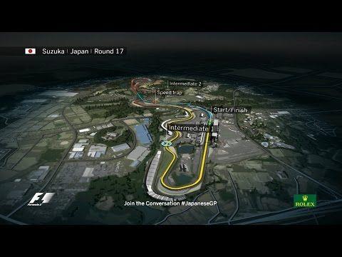 Jaapani GP 2016 - eelvaade, Formula 1