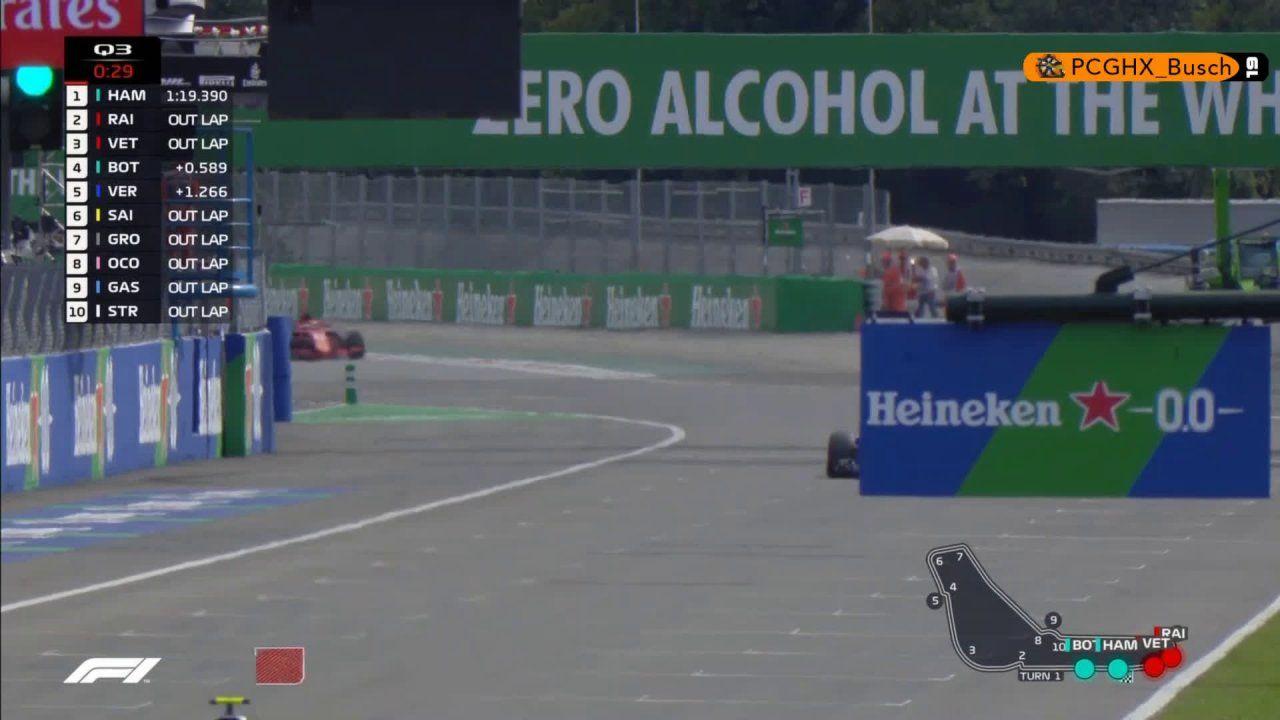 Itaalia GP 2018 - kvalifikatsioon, lõpplahendus