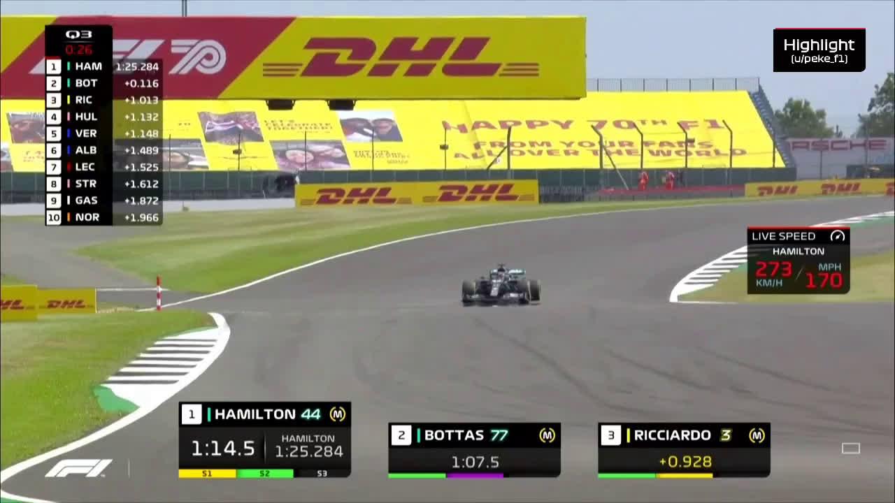 Bottas võitis kvalifikatsiooni Hamiltoni ja Hülkenbergi ees