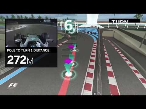 Araabia Ühendemiraatide GP 2017 - eelvaade, virtuaaltuur, Formula1