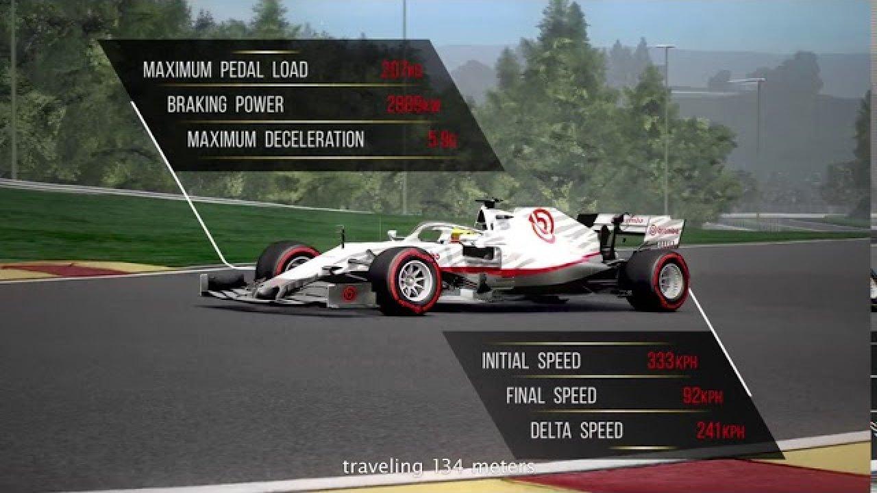 Brembo pidurdusfaktid Circuit de Spa-Francorchamps kohta
